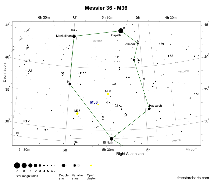 Finder Chart for M36 (credit:- freestarcharts)