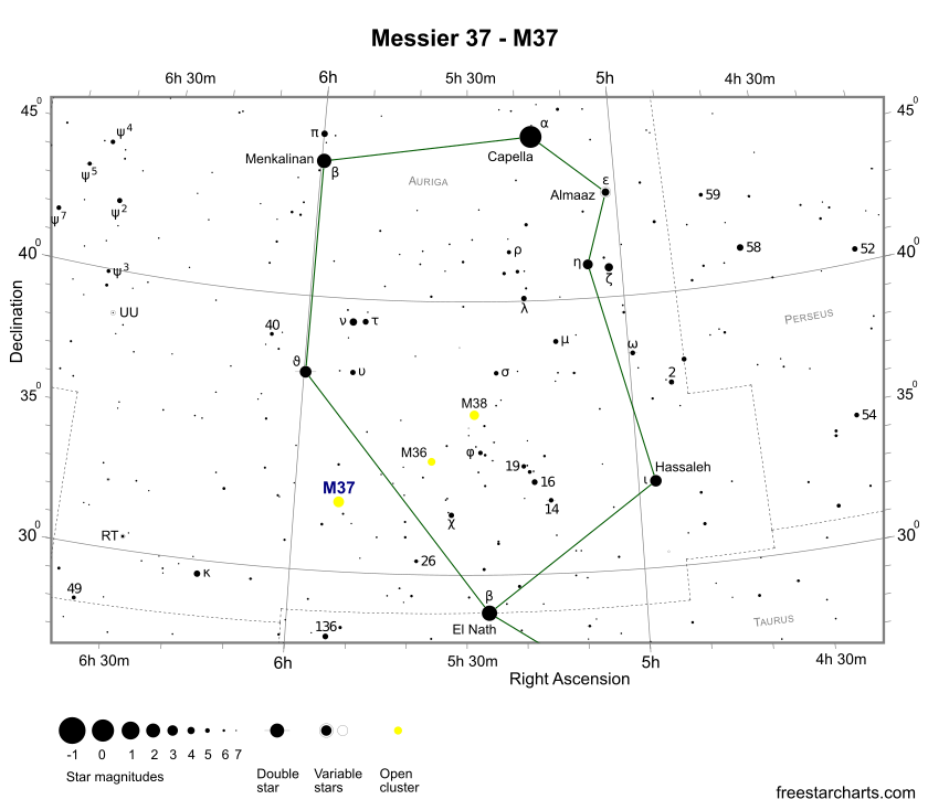 Finder Chart for M37 (credit:- freestarcharts)