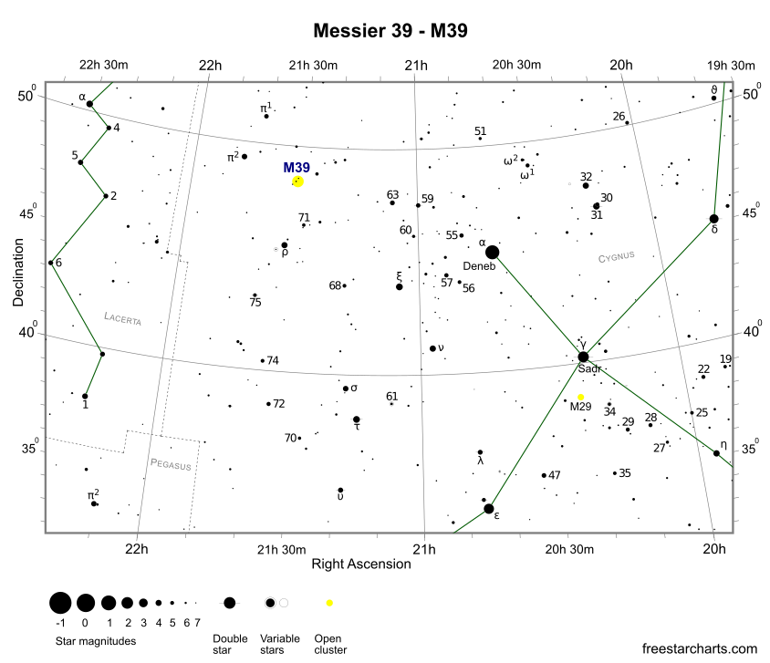 Finder Chart for M39 (credit:- freestarcharts)
