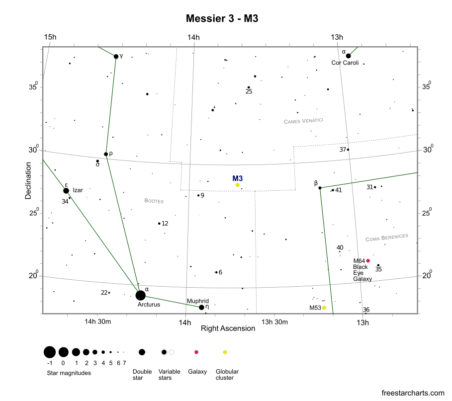 Finder Chart for M3 (credit:- freestarcharts)
