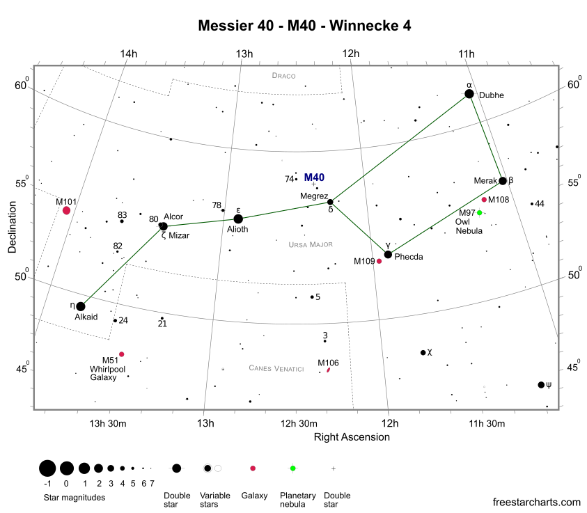 Finder Chart for M40 (credit:- freestarcharts)