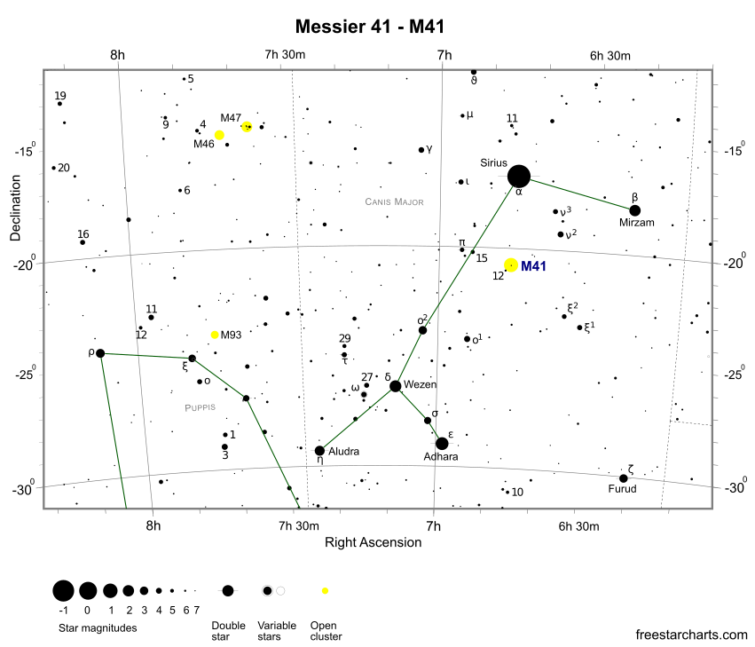 Finder Chart for M41 (credit:- freestarcharts)