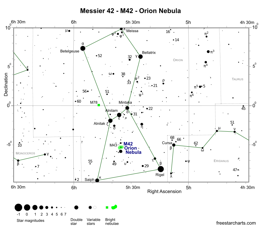 Messier 42 - M42 - The Great Orion Nebula (Emission/Reflection ...