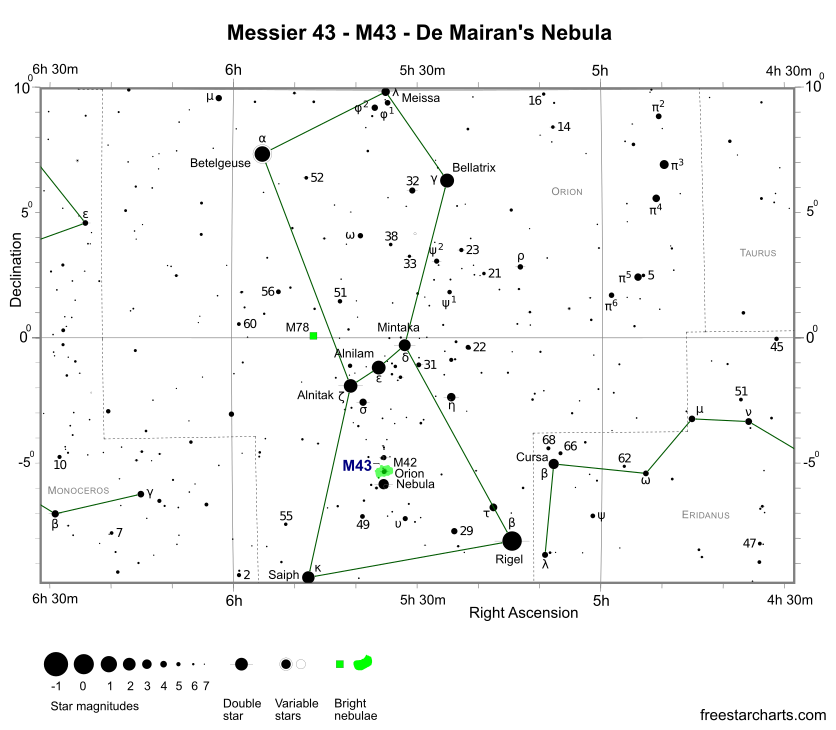 Finder Chart for M43 (credit:- freestarcharts)