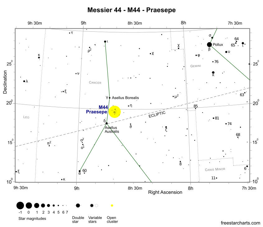 Finder Chart for M44 (credit:- freestarcharts)