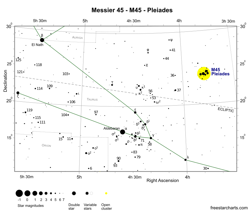 Messier 45   M45   The Pleiades (Open Cluster) | freestarcharts.com