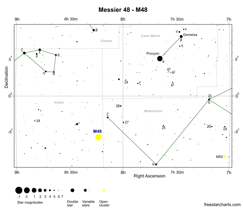 Finder Chart for M48 (credit:- freestarcharts)