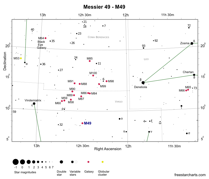 Finder Chart for M49 (credit:- freestarcharts)