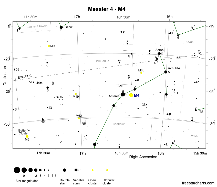 Finder Chart for M4 (credit:- freestarcharts)