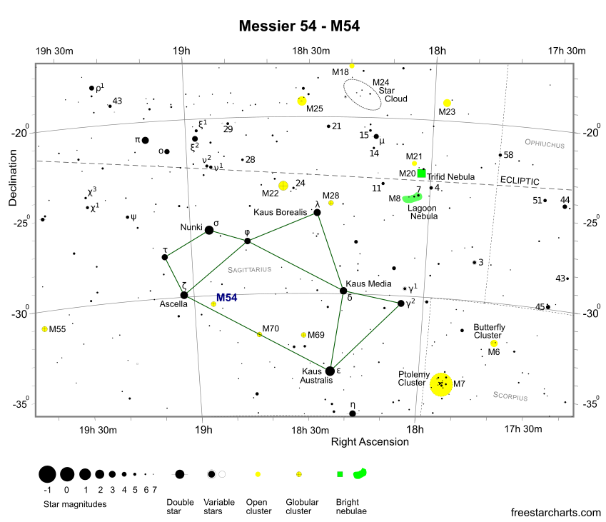 Finder Chart for M54 (credit:- freestarcharts)