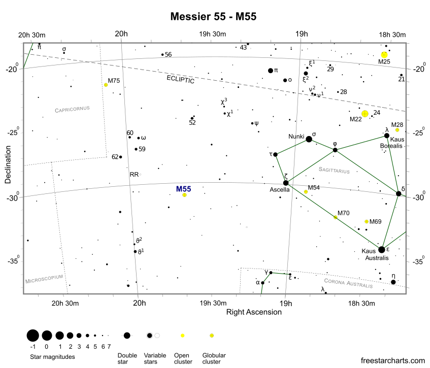 Finder Chart for M55 (credit:- freestarcharts)