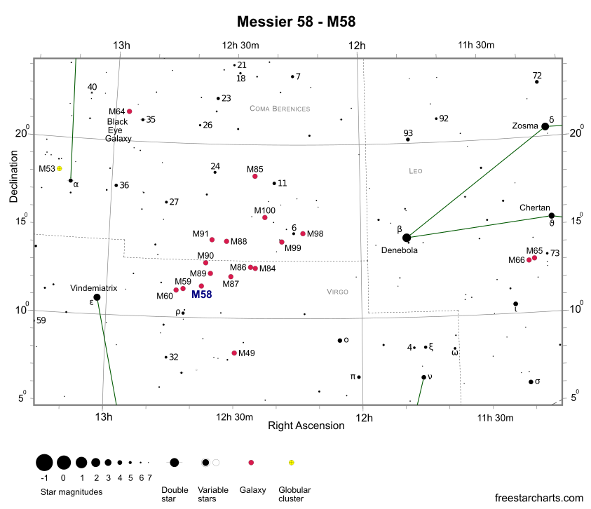 Finder Chart for M58 (credit:- freestarcharts)