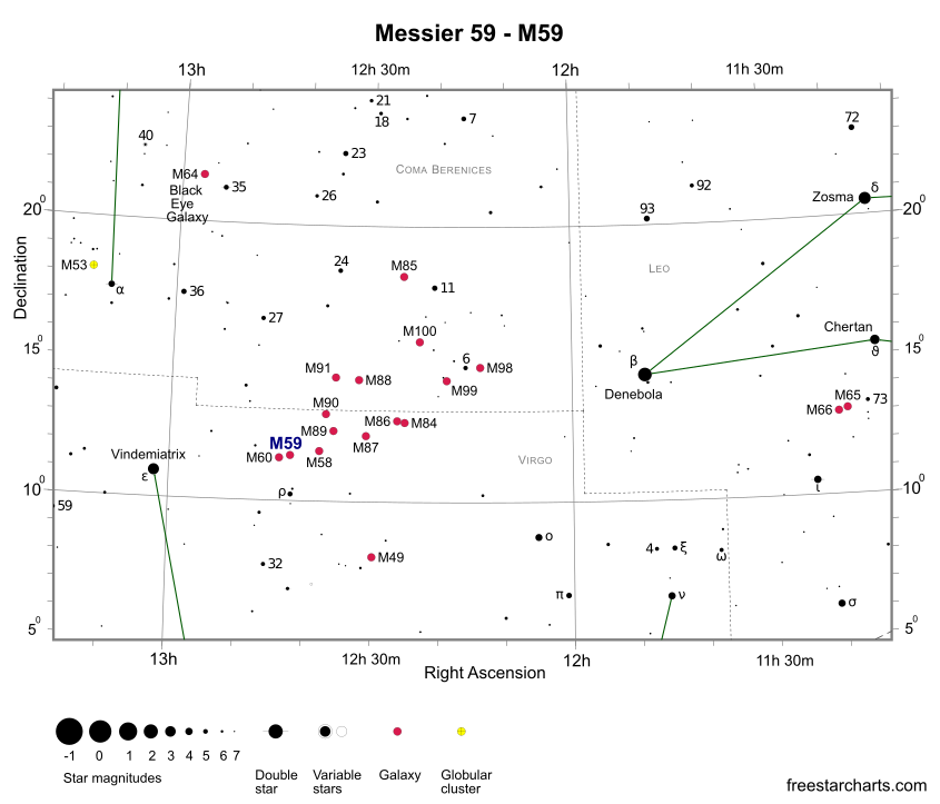 Finder Chart for M59 (credit:- freestarcharts)