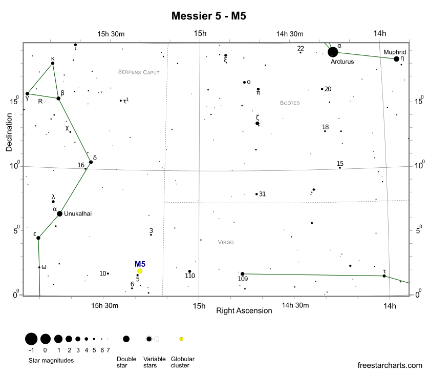 Finder Chart for M5 (credit:- freestarcharts)