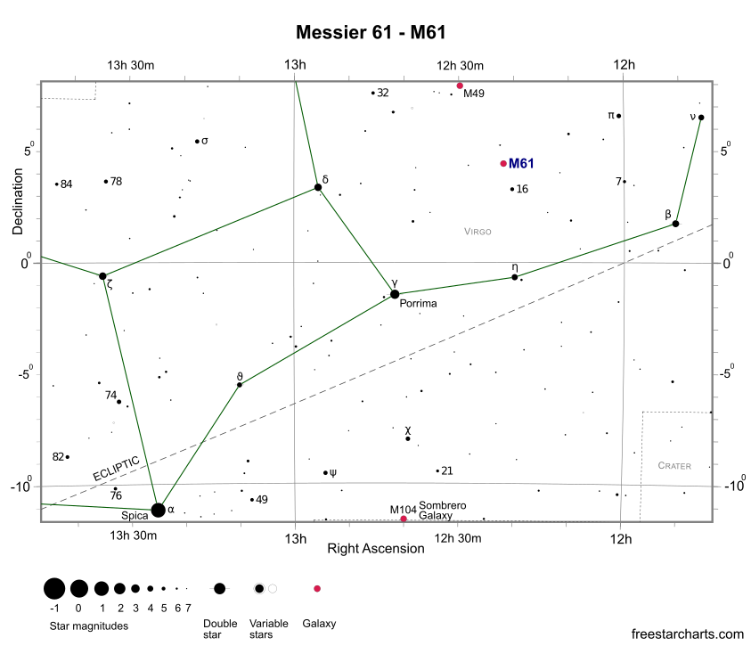 Finder Chart for M61 (credit:- freestarcharts)