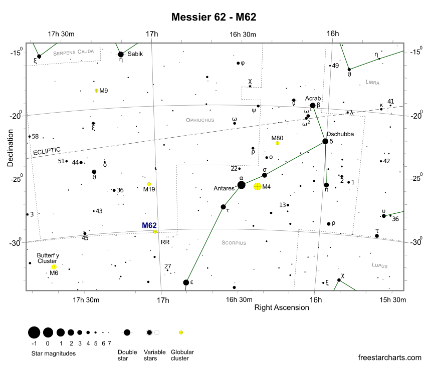 Finder Chart for M62 (credit:- freestarcharts)