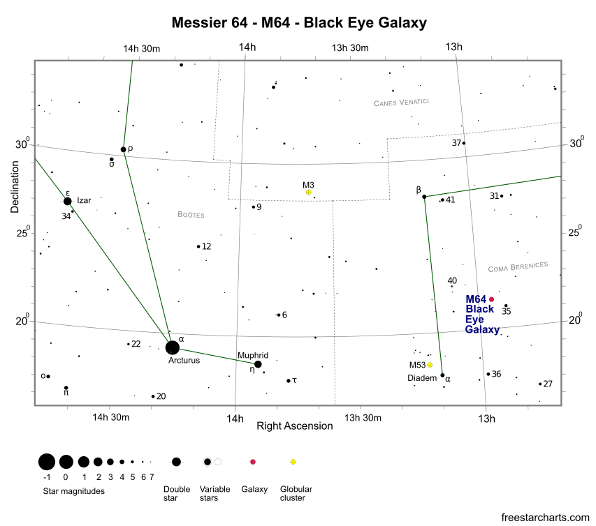 Finder Chart for M64 (credit:- freestarcharts)