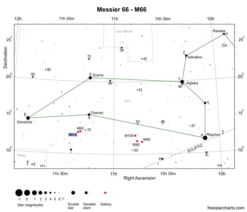 Finder Chart for M66 (credit:- freestarcharts)