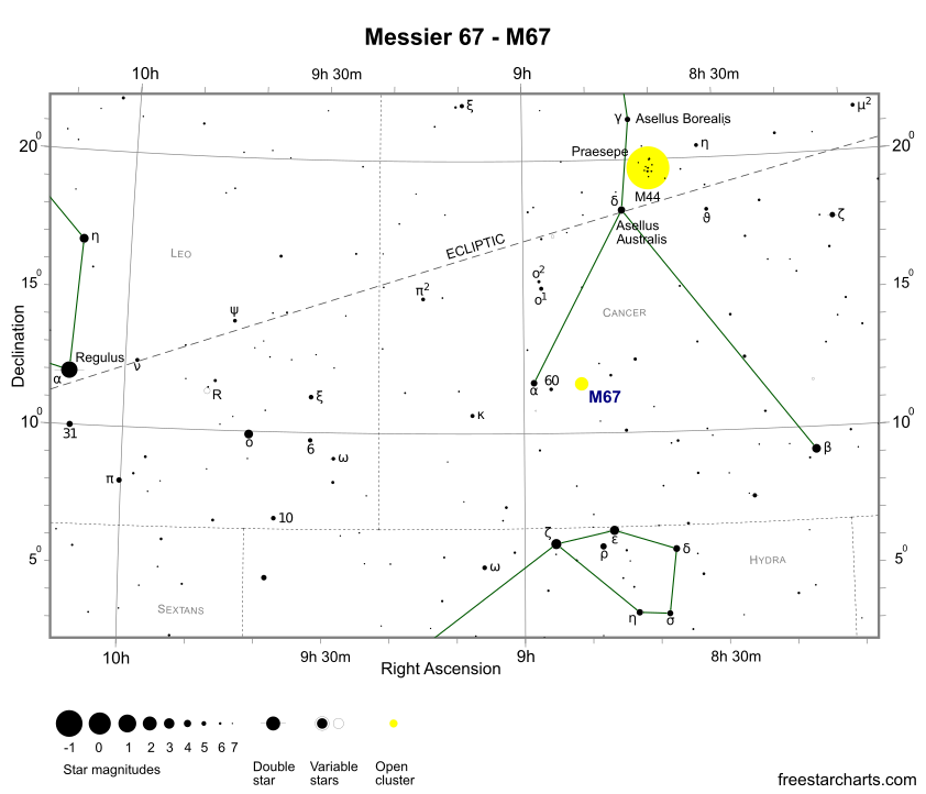 Finder Chart for M67 (credit:- freestarcharts)