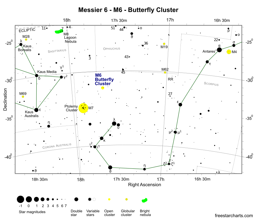 Finder Chart for M6 (credit:- freestarcharts)