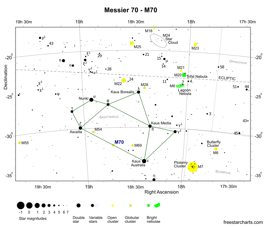 Finder Chart for M70 (credit:- freestarcharts)