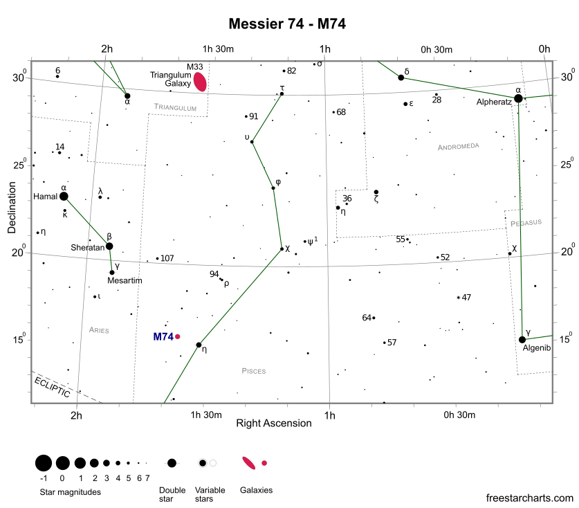 Finder Chart for M74 (credit:- freestarcharts)