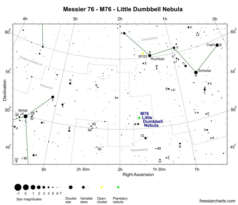 Finder Chart for M76 (credit:- freestarcharts)