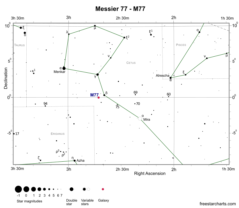 Finder Chart for M77 (credit:- freestarcharts)