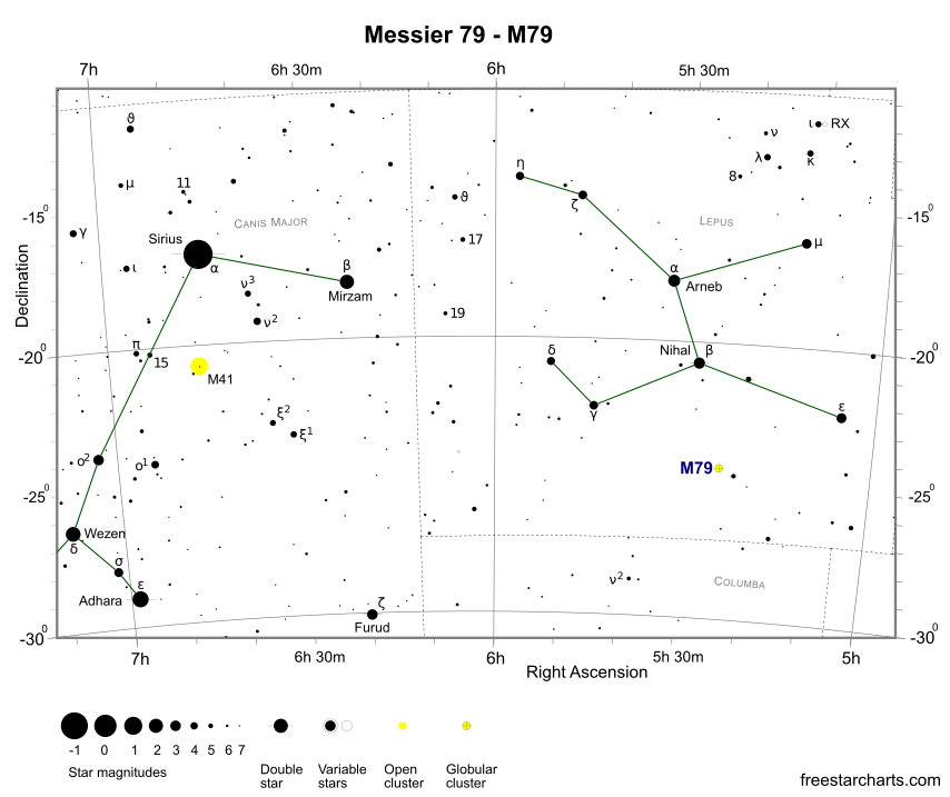 Finder Chart for M79 (credit:- freestarcharts)