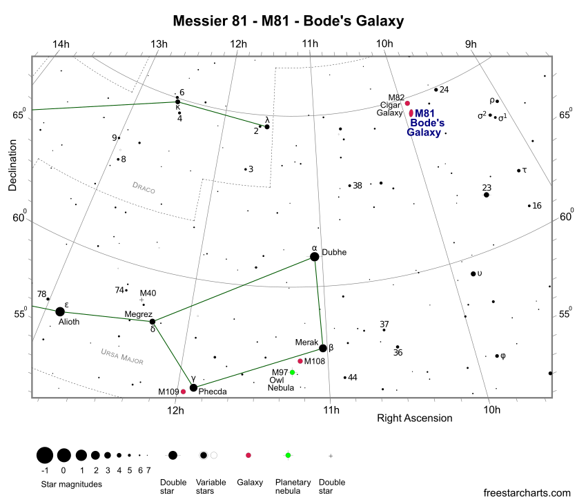 Finder Chart for M81 (credit:- freestarcharts)