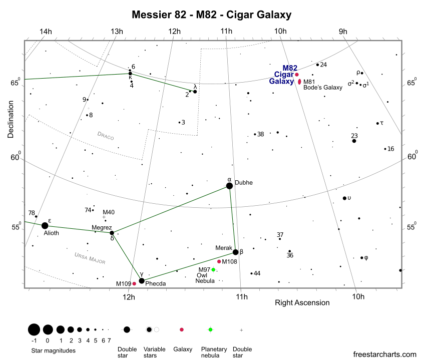 Finder Chart for M82 (credit:- freestarcharts)