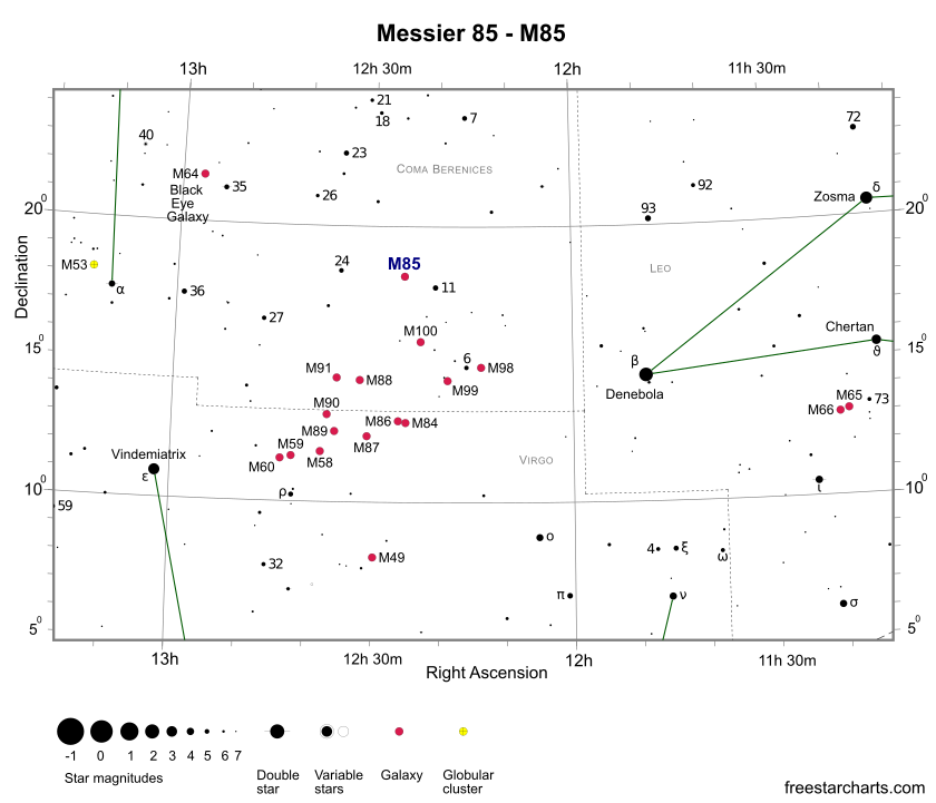 Finder Chart for M85 (credit:- freestarcharts)