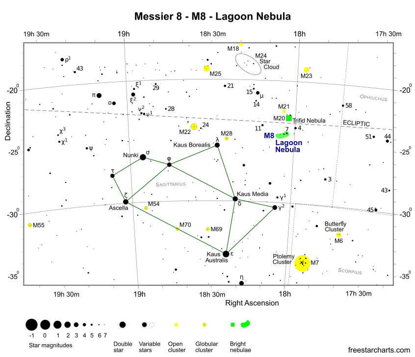 Finder Chart for M8 (credit:- freestarcharts)