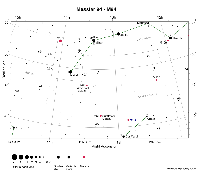 Finder Chart for M94 (credit:- freestarcharts)