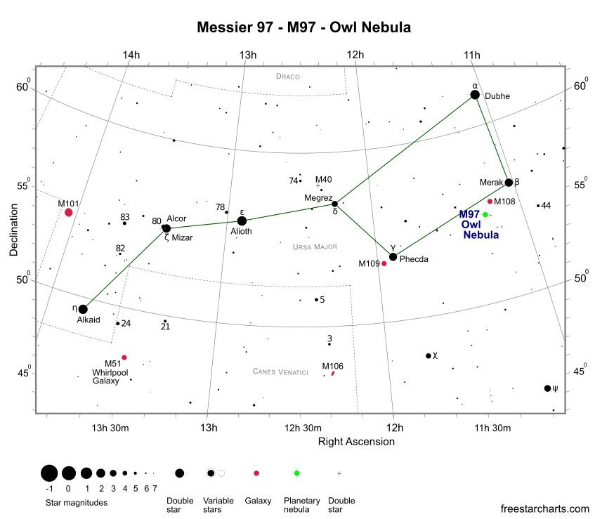 Finder Chart for M97 (credit:- freestarcharts)