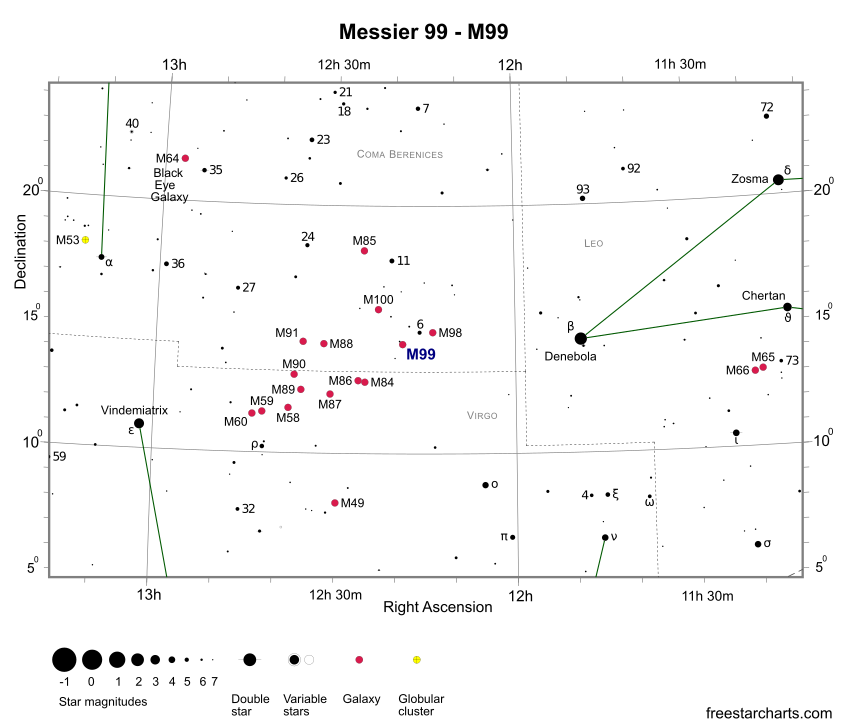 Finder Chart for M99 (credit:- freestarcharts)