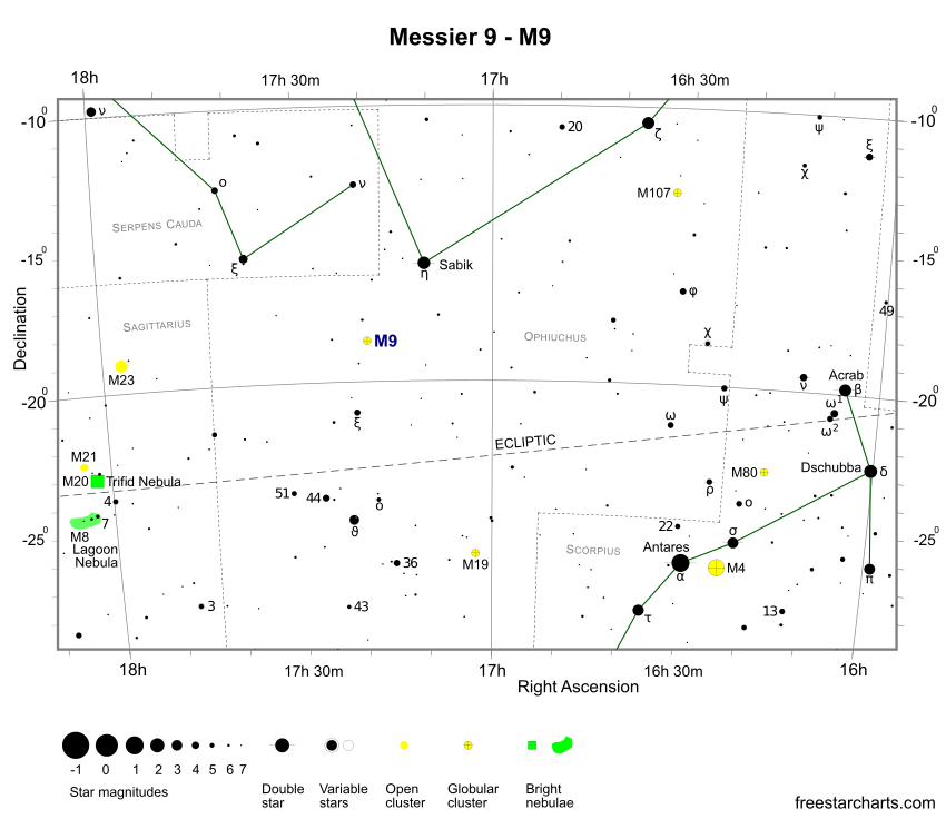 Finder Chart for M9 (credit:- freestarcharts)
