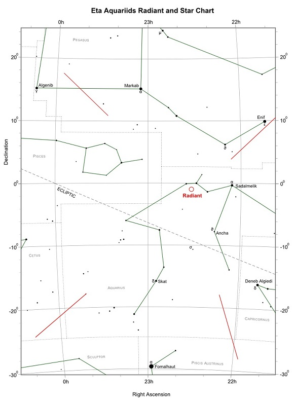 Eta Aquariids Radiant and Star Chart