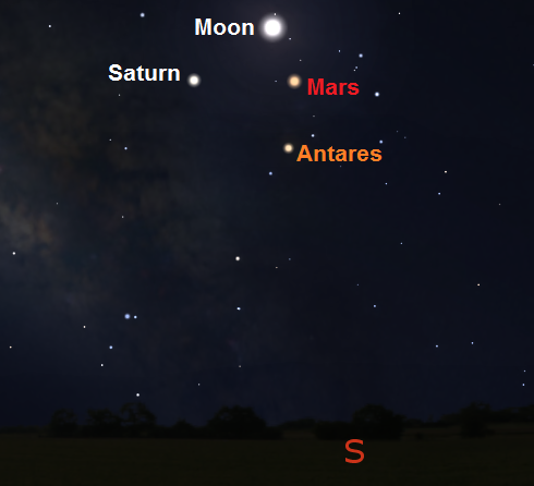 Moon, Mars and Saturn as seen early morning from New York City on April 25, 2016 (credit:- stellarium)