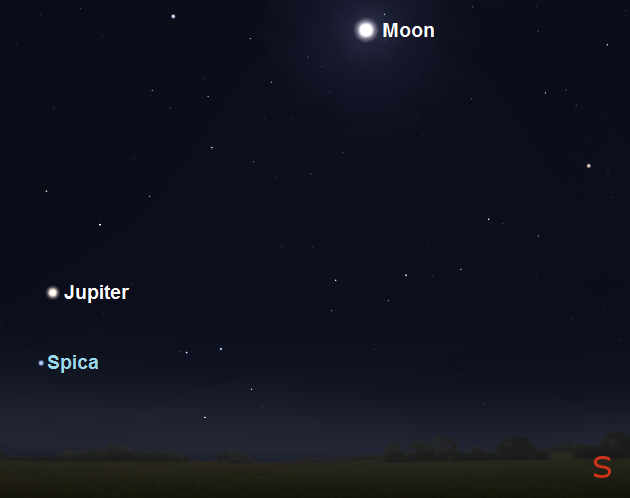 Jupiter, Spica and the Moon as seen during early evening on April 7th from mid-northern latitudes (credit:- stellarium/freestarcharts)