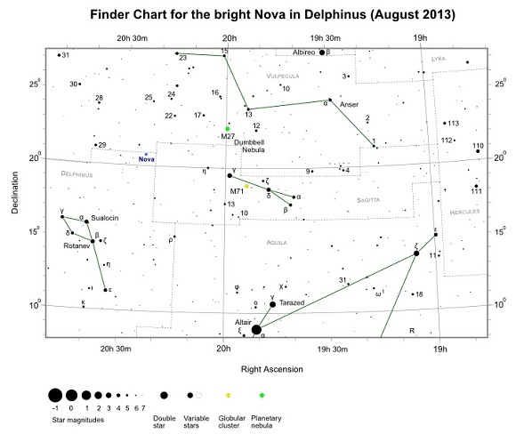 Finder Chart for the bright nova in Delphinus