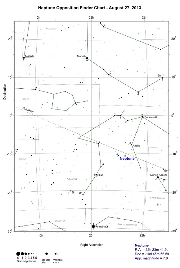 Neptune Opposition Finder Chart - August 27, 2013