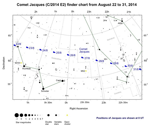 Comet Jacques (C/2014 E2) Finder Chart from August 22 to 31, 2014