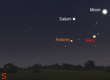 The Moon, Mars, Saturn and Antares as seen after sunset on August 11, 2016 from London, England (credit:- stellarium/freestarcharts)