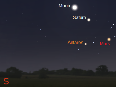 The Moon, Mars, Saturn and Antares as seen after sunset on August 12, 2016 from London, England (credit:- stellarium/freestarcharts)