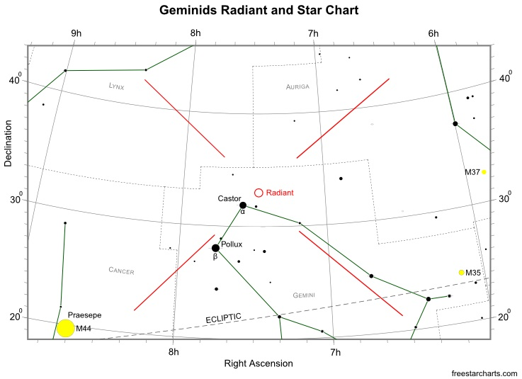 Geminids Radiant and Star Chart