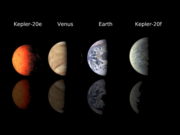 Artist's impression showing the comparative sizes of Kepler-20e, Kepler-20f, Earth and Venus (NASA/Ames/JPL-Caltech)