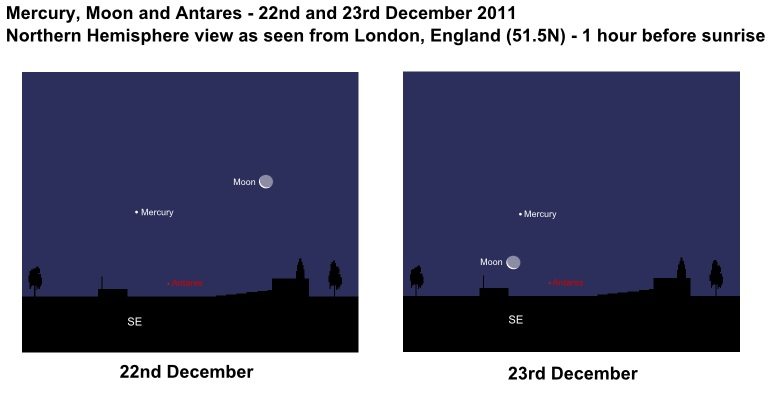 Mercury, Moon and Antares - December 2011 Northern Hemisphere view