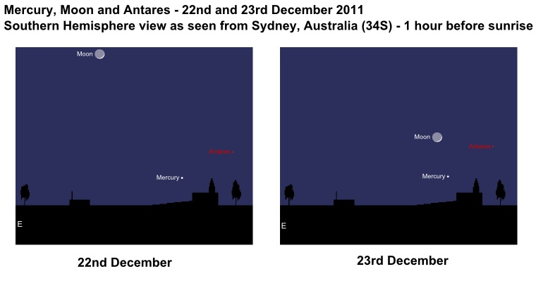 Mercury, Moon and Antares - December 2011 Southern Hemisphere view