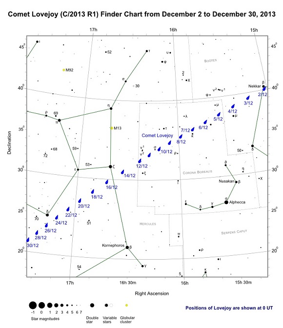 Comet Lovejoy (C/2013 R1) Finder Chart from December 2 to December 30, 2013